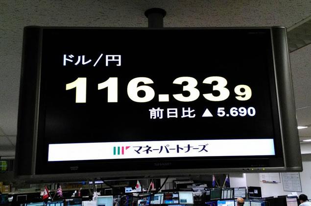 一時116円台前半まで急落(画像提供:マネーパートナーズ)