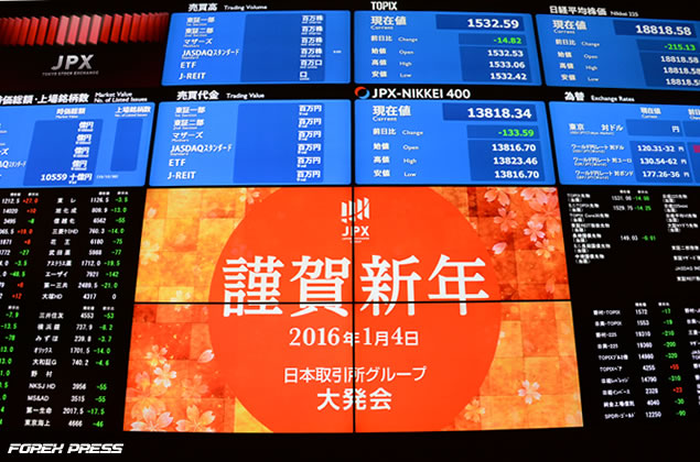 日経平均株価初値は前年比215円13銭安の1万8118円58銭