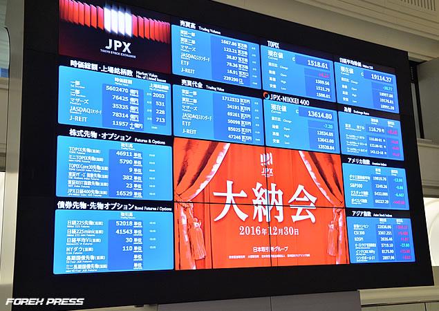 2016年の日経平均株価終値は1万9114円37銭